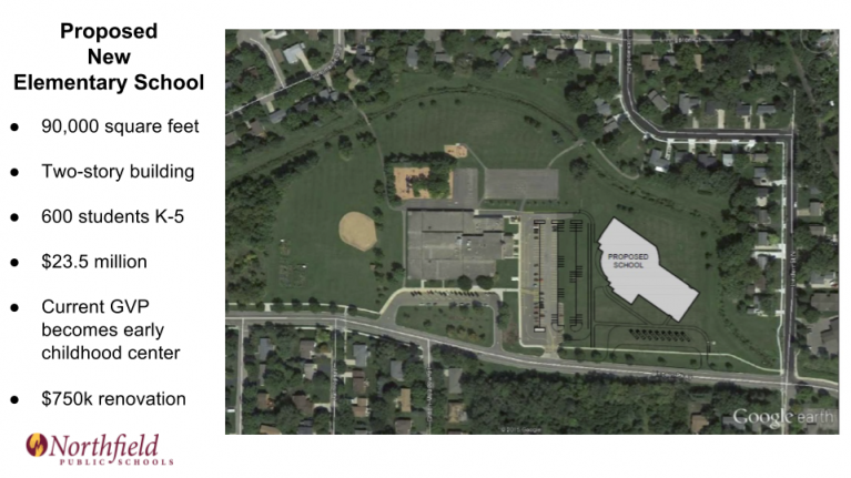 Proposed New Elementary School