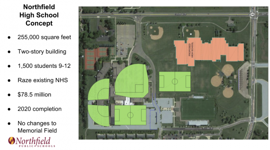 Concept plan of new Northfield High School site layout