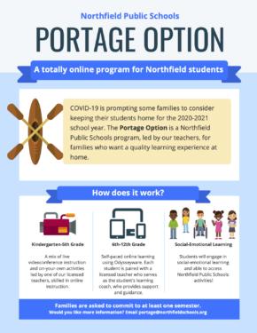 Portage Option Infographic